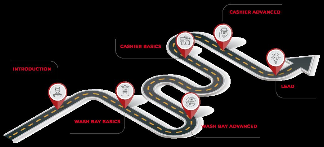 road-map-basics-noboxes